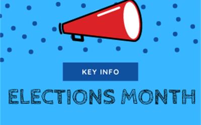 "Text on image says ""key info for election month"" image has a large red megaphone, blue polka dots in"